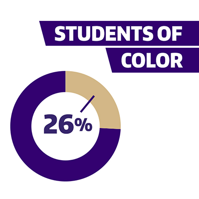 Students of color: 26%