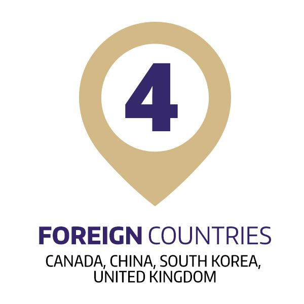 4 foreign countries are represented: Canada, China, South Korea, and the United Kingdom